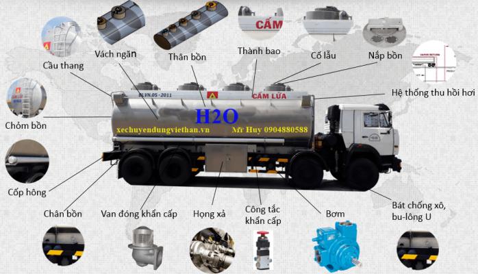 Cấu tạo bồn hợp kim nhôm củaxi téc chở nước Hyundai 17.2 khối.