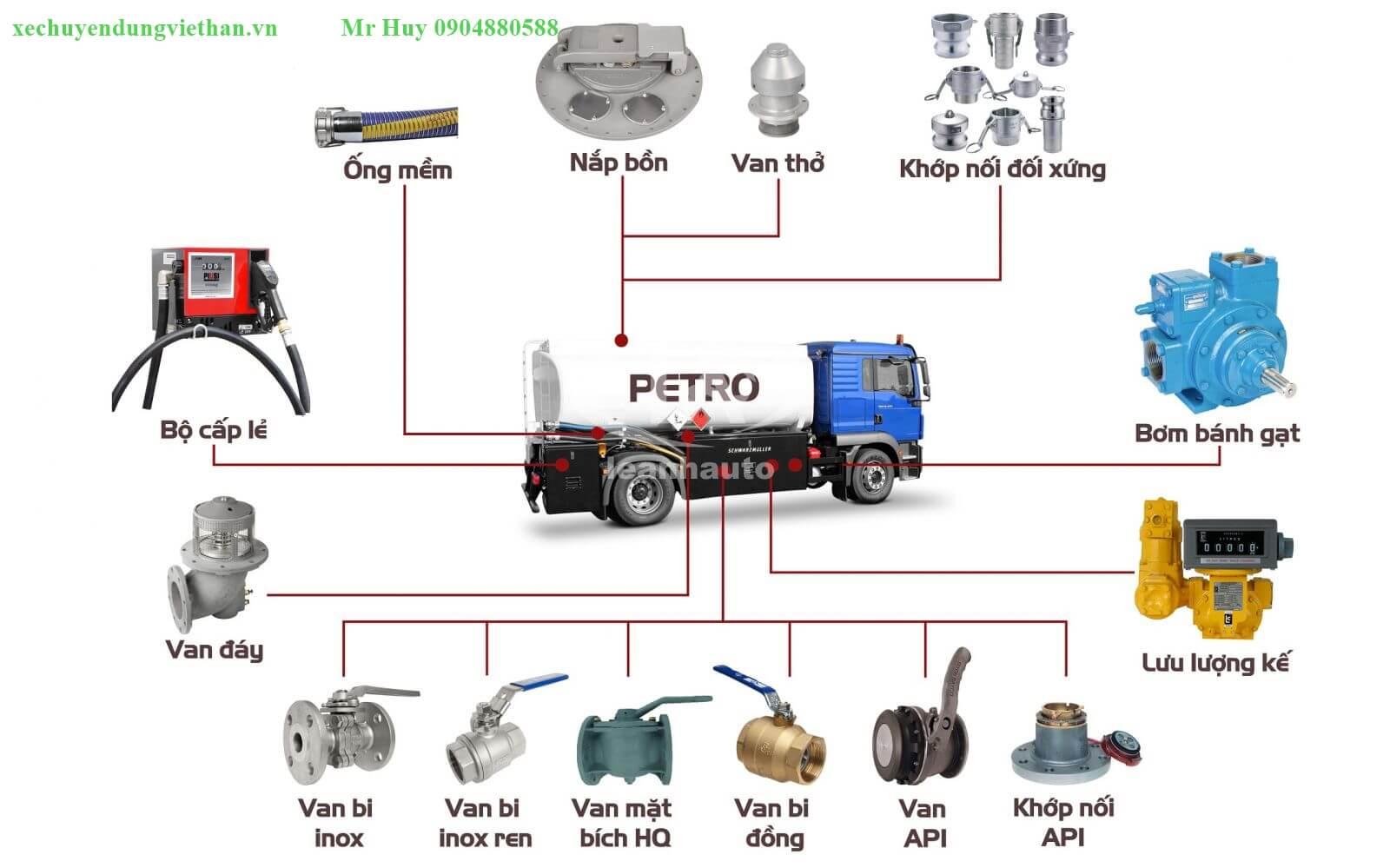 Tổng quang xe xi téc chở xăng dầu