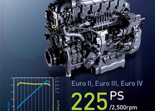 Động cơ xe tải Hyundai HD360