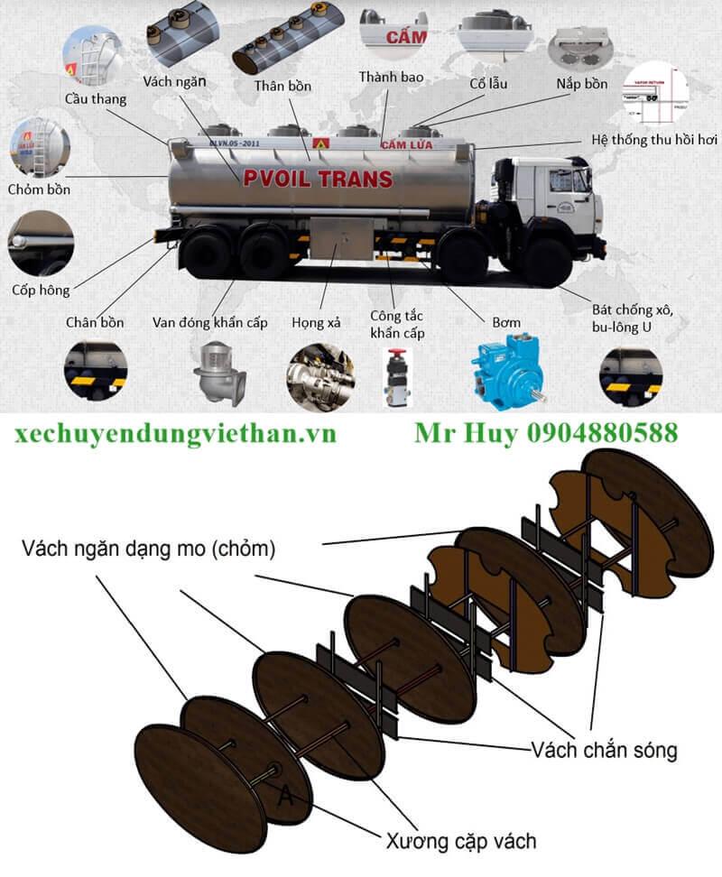 Thiết kế xe téc chở xăng dầu 26 khối auman c34